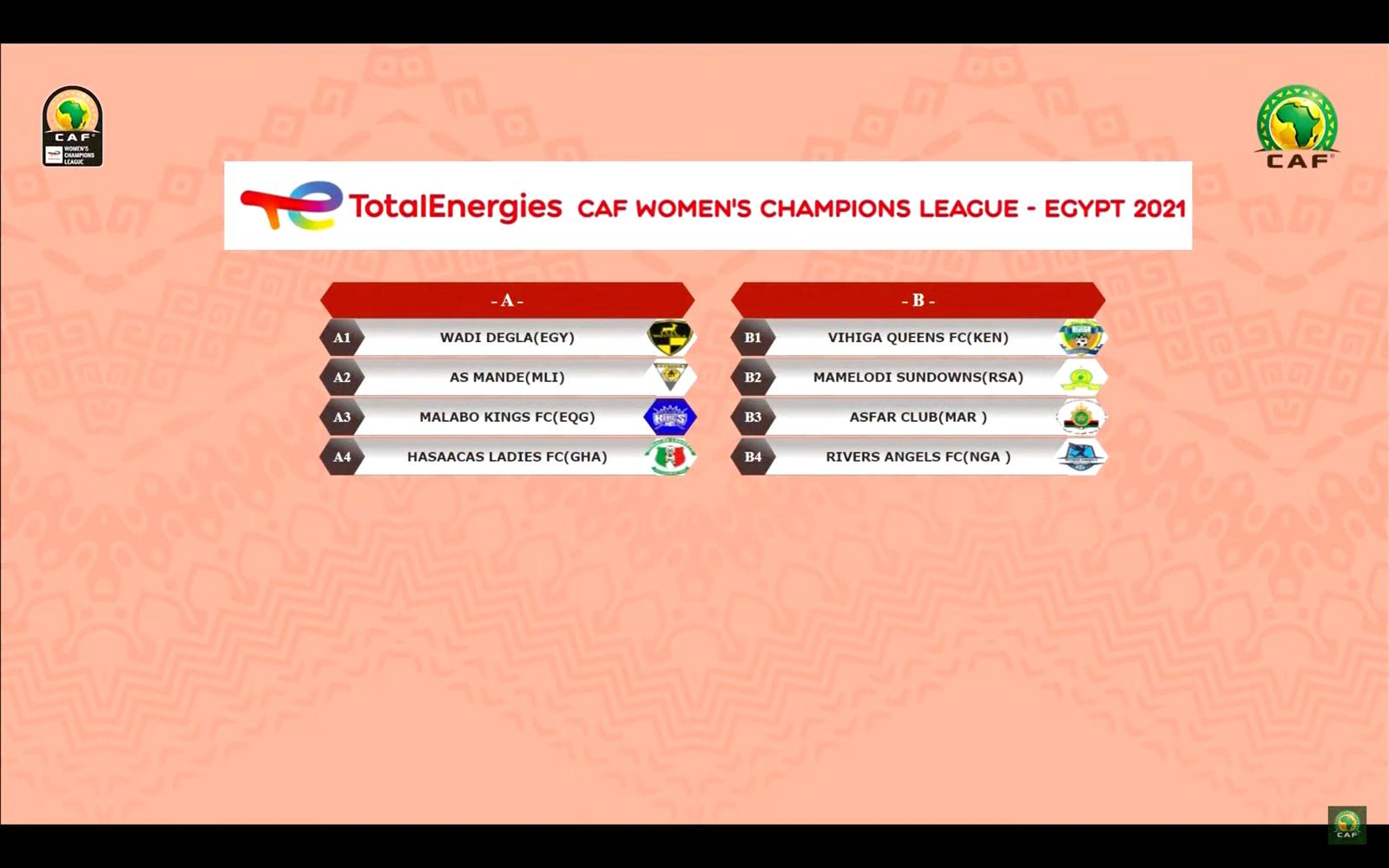 CAFWCL: Rivers Angels to face opposition from Kenya, South Africa and Morocco